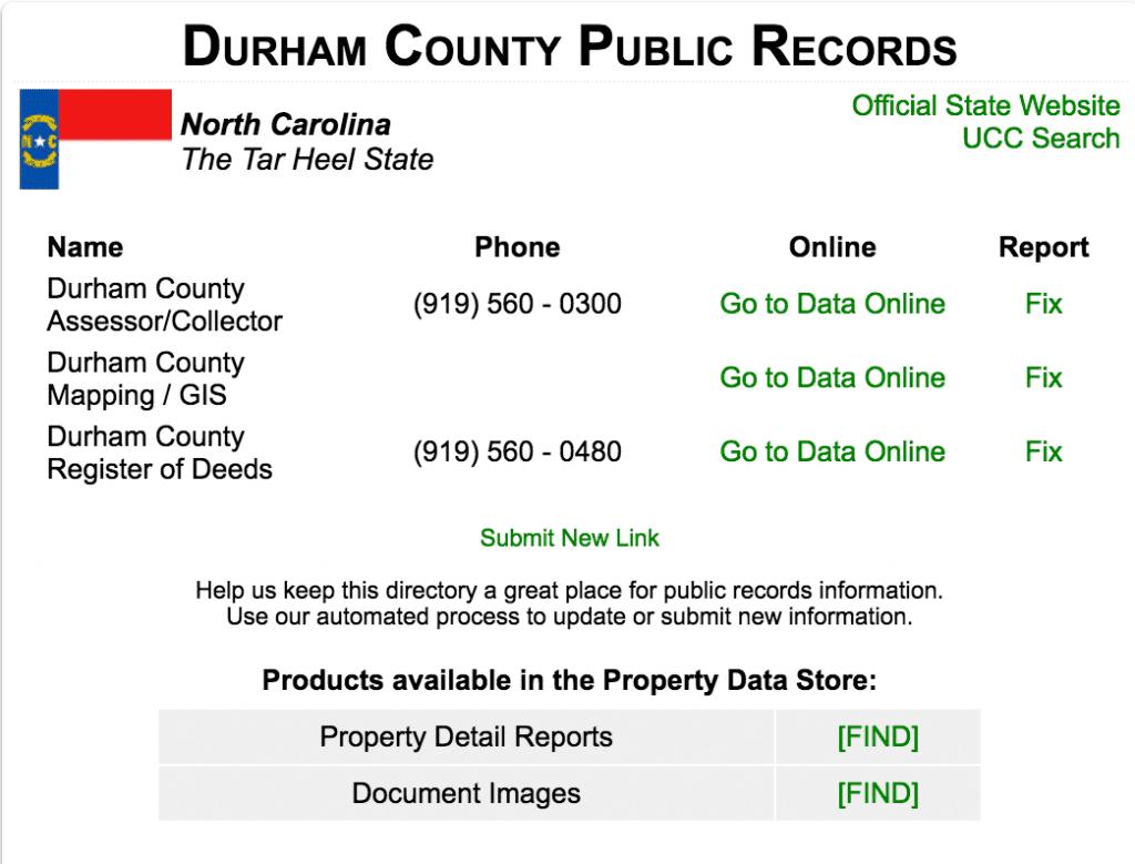 Durham Nc Property Mtax Rate