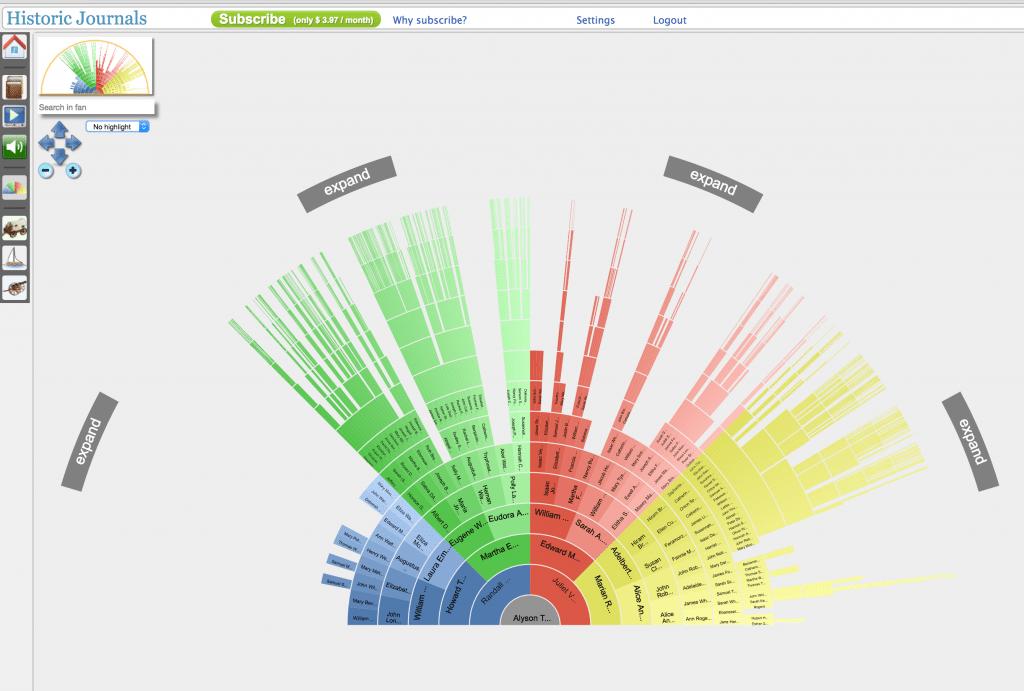 Free Genealogy Fan Chart from Historic Journals