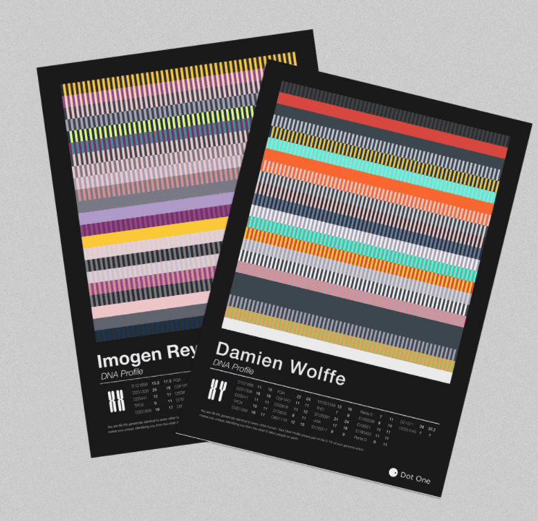 DotOne DNA posters